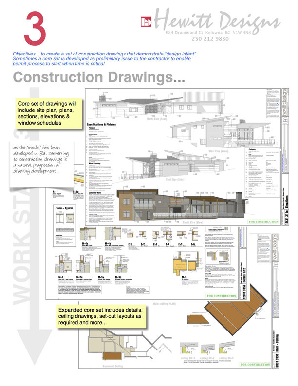 work stage 3 - construction drawings